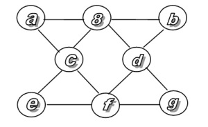 Ejercicio 4-segundo ciclo